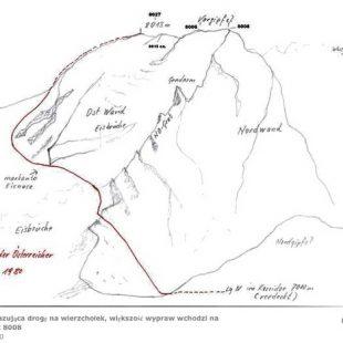 Ruta austríaca del Sisha Pagma  ()