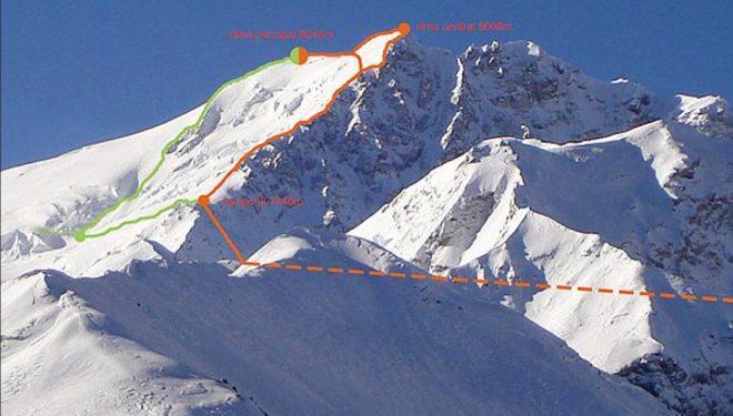 Las rutas de la Norte del Shisha Pangma
