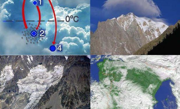 Curso sobre meteorología  ()