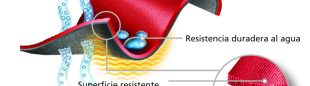 Funcionamiento de la membrana NeoShell® de Polartec.  (Polartec)