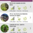 Lista de los senderos que se describen en la app de la Ribeira Sacra.  ()