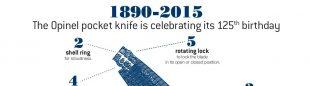 1890-2015: La navaja Opinel celebra su 125 aniversario  ()