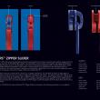 Nuevo sistema de cursor RS de cremalleras patentado por Arcteryx