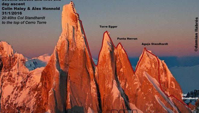 Línea de la Travesía del Torre  (Damián Llabrés / Pataclimb.com)