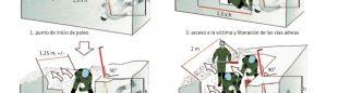 Técnicas de desenterramiento en caso de avalancha según el número de paleadores. Libro Autorrescate en paredes