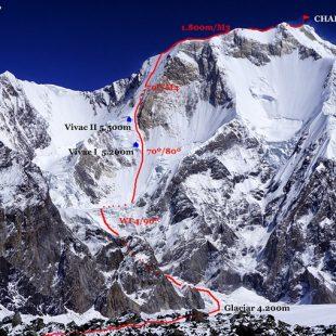 Línea de Shashka Route al pico Chapáyev (Foto: Mª José Cardell)