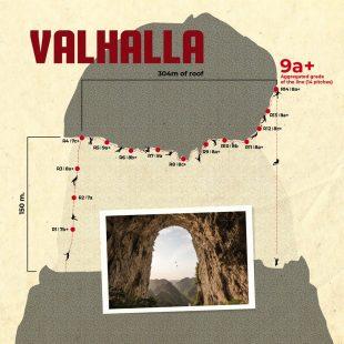 Croquis de 'Valhalla' (380 m, 9a+)