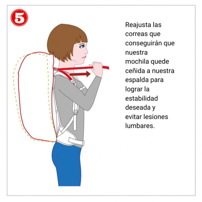 Ceñir la mochila a la espalda