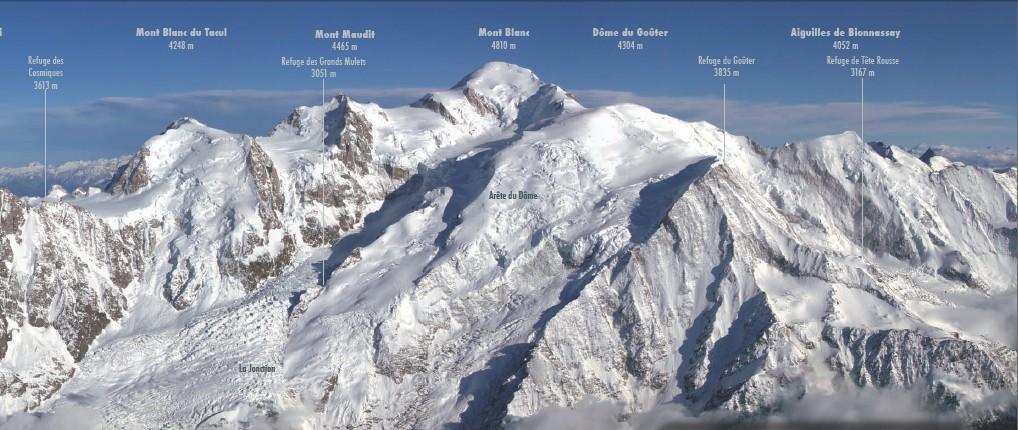 02d49f85bea Panorámica del macizo del Mont Blanc (PetzlFoundation)