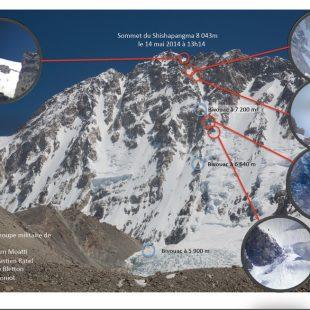 Ruta británica a la sur del Shisha Pangma escalada por el GMHM francés  (GMHM)