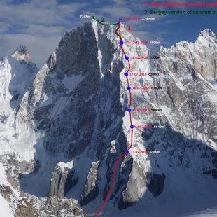 Latok 1 y punto alcanzado según Alexander Gukov (final arista norte) y Sergey Glazunov (cima).