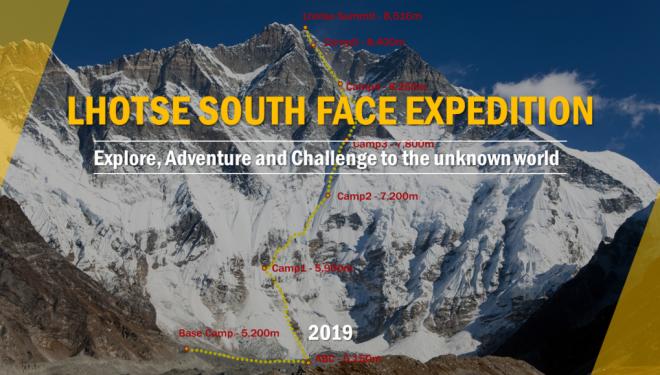 Cartel de la expedición de Sung-Taek Hong a la cara sur del Lhotse 2019
